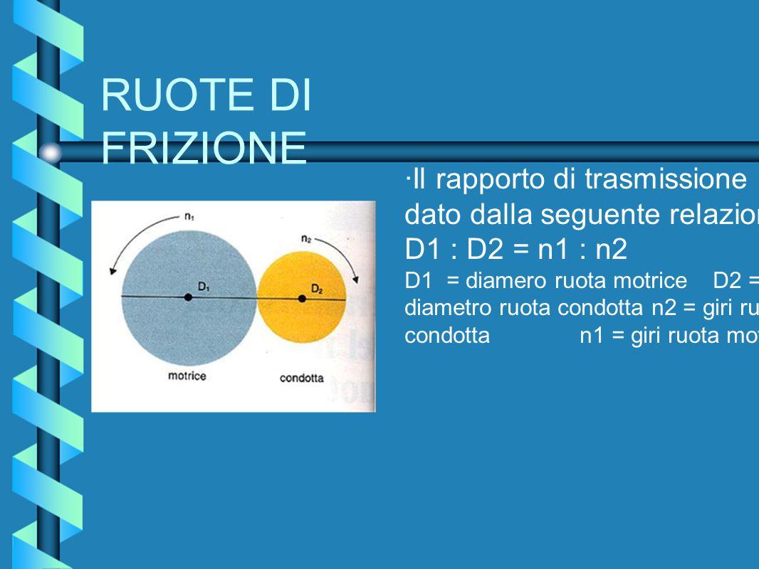 RUOTE DI FRIZIONE ·Il rapporto di trasmissione è dato dalla seguente relazione: D1 : D2 = n1 : n2 D1 = diamero ruota motrice D2 = diametro ruota condo