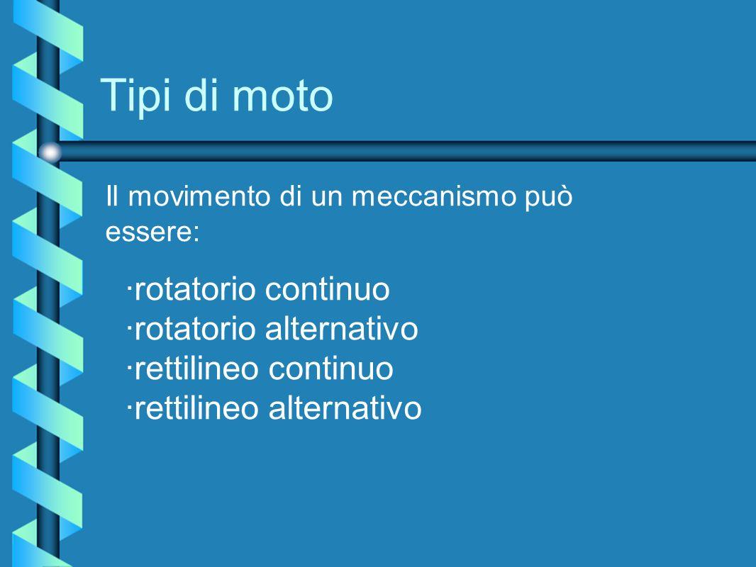Tipi di moto ·rotatorio continuo ·rotatorio alternativo ·rettilineo continuo ·rettilineo alternativo Il movimento di un meccanismo può essere: