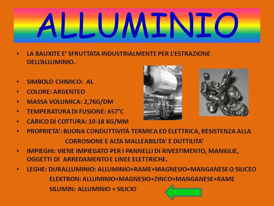 ALLUMINIO LA BAUXITE E SFRUTTATA INDUSTRIALMENTE PER LESTRAZIONE DELLALLUMINIO. SIMBOLO CHIMICO: AL COLORE: ARGENTEO MASSA VOLUMICA: 2,7KG/DM TEMPERAT