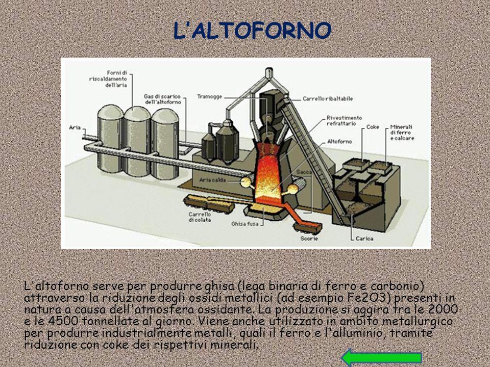 LALTOFORNO L'altoforno serve per produrre ghisa (lega binaria di ferro e carbonio) attraverso la riduzione degli ossidi metallici (ad esempio Fe2O3) p