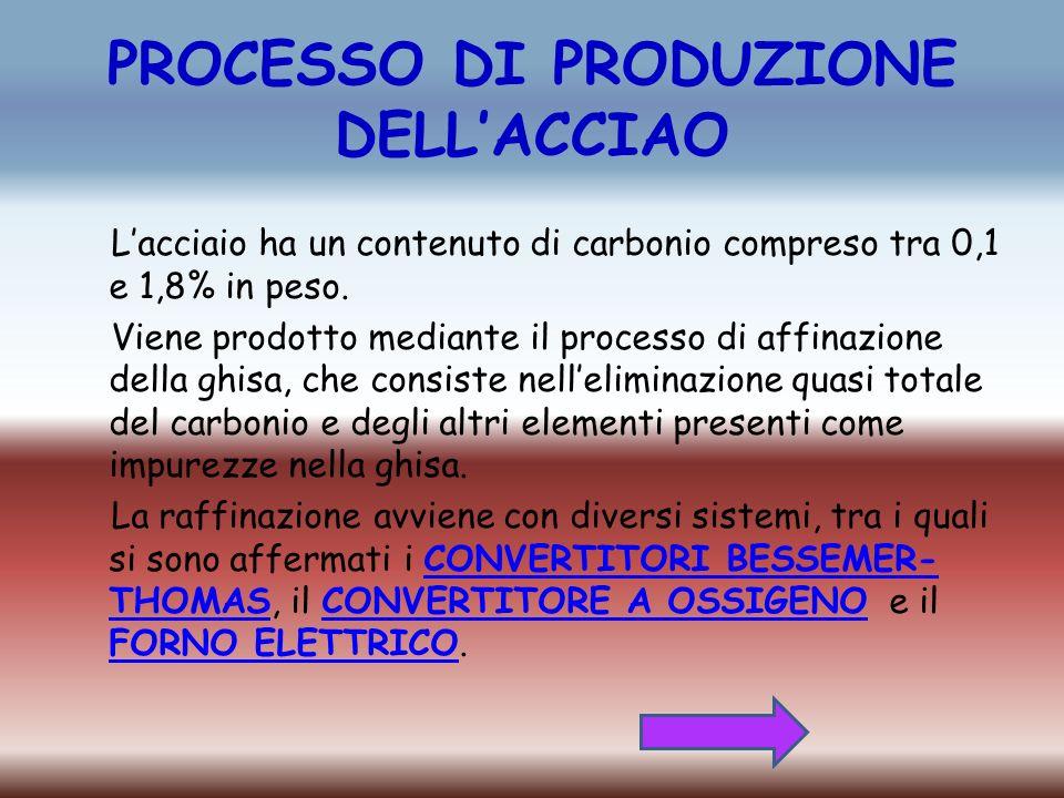 PROCESSO DI PRODUZIONE DELLACCIAO Lacciaio ha un contenuto di carbonio compreso tra 0,1 e 1,8% in peso. Viene prodotto mediante il processo di affinaz