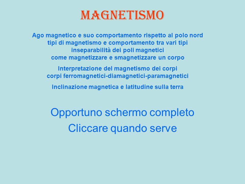 Certe sostanze spontaneamente presentano la capacità di attirare certi frammenti metallici (ferro, acciaio),mentre non attira altre sostanze (o solo debolmente) o le respinge: si definisce Magnetismo la proprietà che hanno certe sostanze di attirare frammenti di ferro, acciaio :nome da Magnetite,minerale di ferro che presenta in natura tale proprietà Ferromagnetici:attratti da magnete-ferro,cobalto, Diamagnetici:respinti da magnete:rame,argento,acqua Paramagnetici:debole attrazione:platino,aria alluminio magnetite