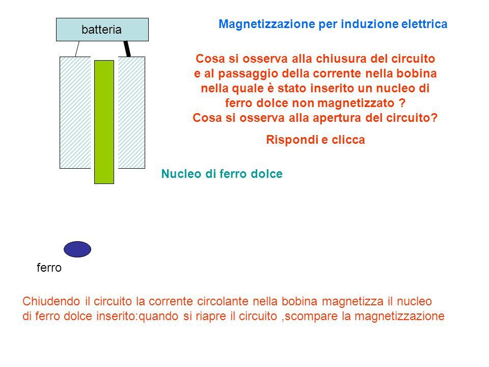 Magnetizzazione per induzione elettrica batteria Nucleo di ferro dolce ferro Chiudendo il circuito la corrente circolante nella bobina magnetizza il n