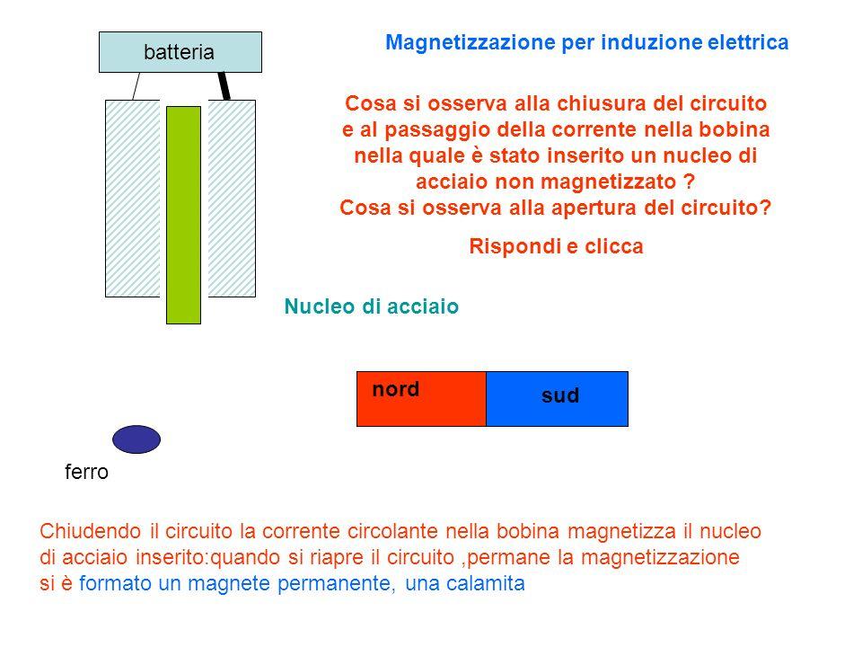 Magnetizzazione per induzione elettrica batteria Nucleo di acciaio ferro Chiudendo il circuito la corrente circolante nella bobina magnetizza il nucle