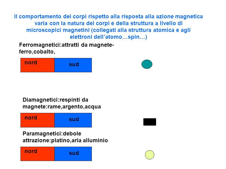 Il comportamento dei corpi rispetto alla risposta alla azione magnetica varia con la natura dei corpi e della struttura a livello di microscopici magn