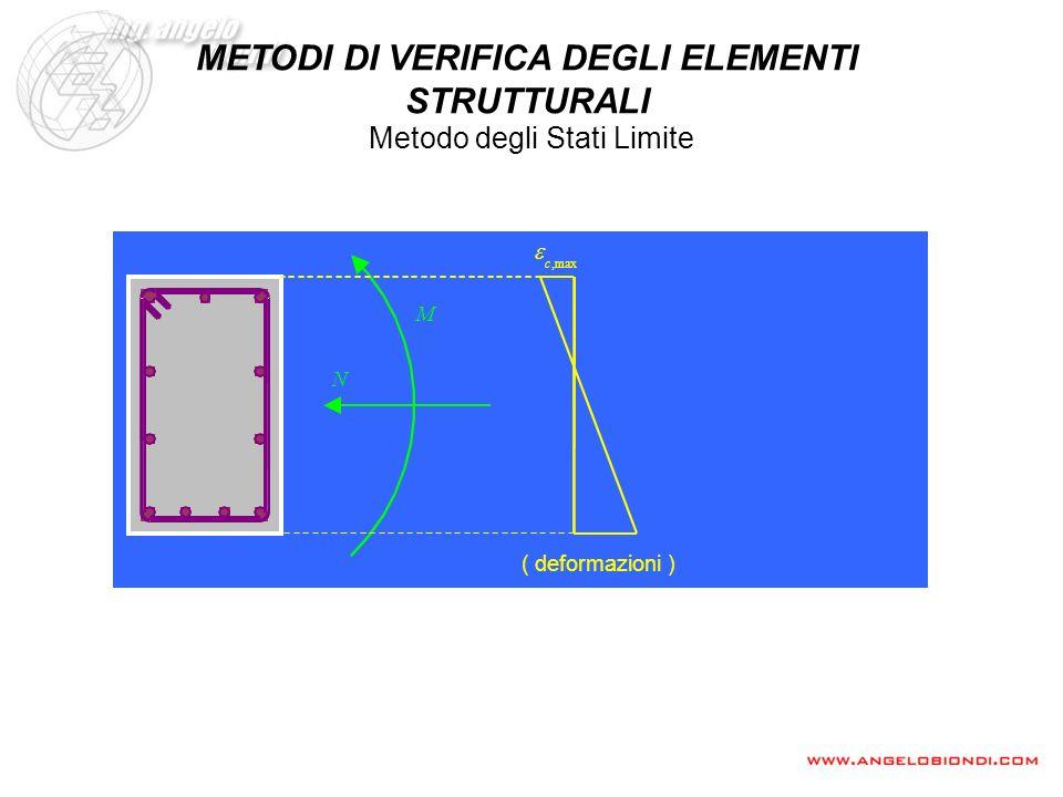 Metodo degli Stati Limite METODI DI VERIFICA DEGLI ELEMENTI STRUTTURALI ( deformazioni ),maxc N M