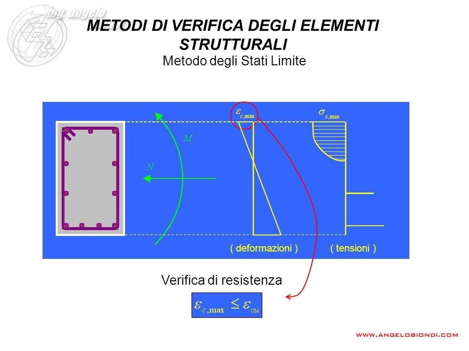 Verifica di resistenza Metodo degli Stati Limite METODI DI VERIFICA DEGLI ELEMENTI STRUTTURALI ( deformazioni ) ( tensioni ),maxc,maxc N M