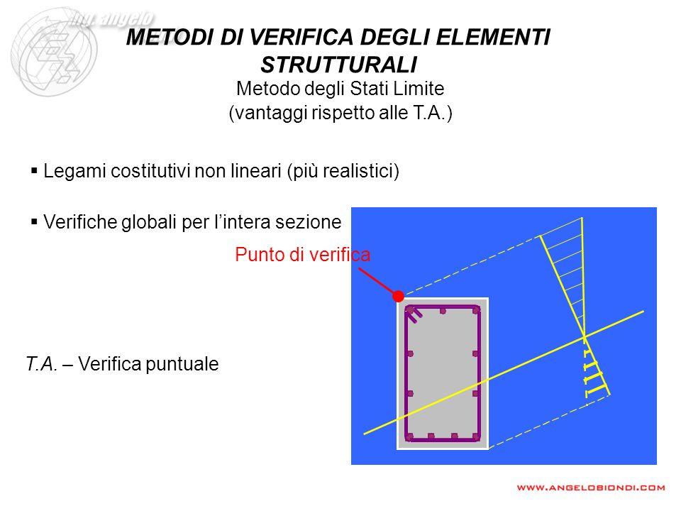 T.A. – Verifica puntuale Legami costitutivi non lineari (più realistici) Verifiche globali per lintera sezione (vantaggi rispetto alle T.A.) Metodo de