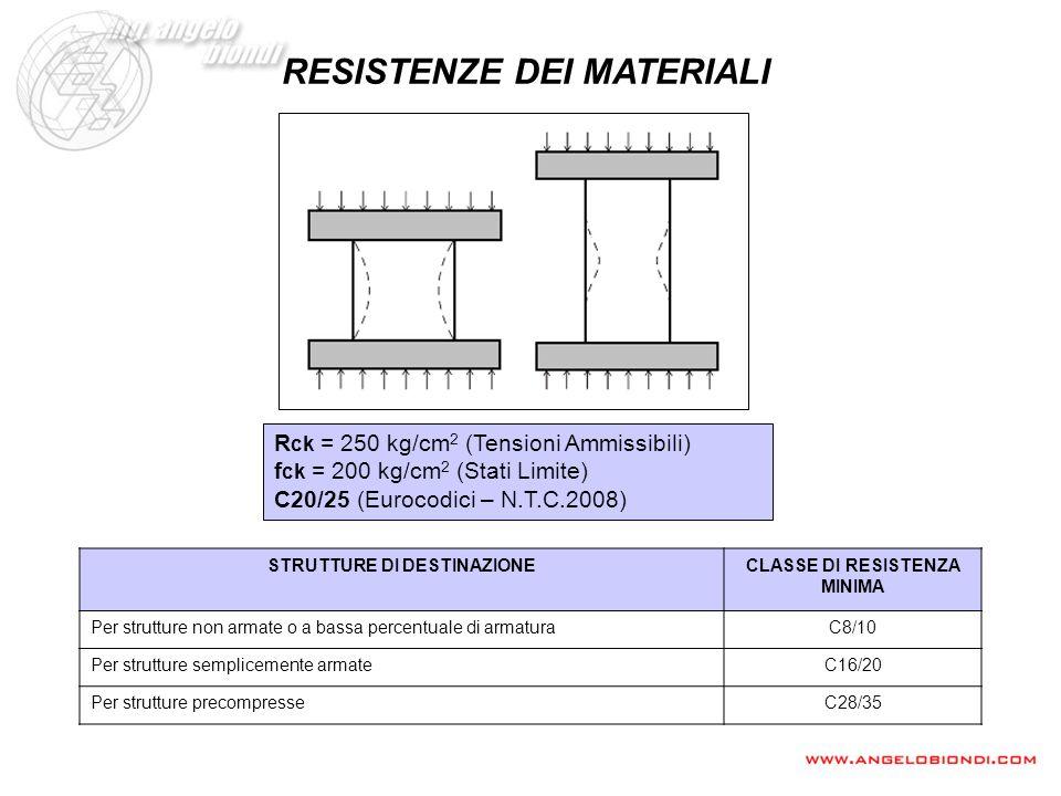 R ck = 250 kg/cm 2 (Tensioni Ammissibili) f ck = 200 kg/cm 2 (Stati Limite) C20/25 (Eurocodici – N.T.C.2008) RESISTENZE DEI MATERIALI STRUTTURE DI DES