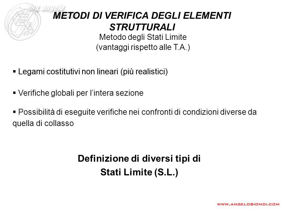 Possibilità di eseguite verifiche nei confronti di condizioni diverse da quella di collasso Definizione di diversi tipi di Stati Limite (S.L.) Legami