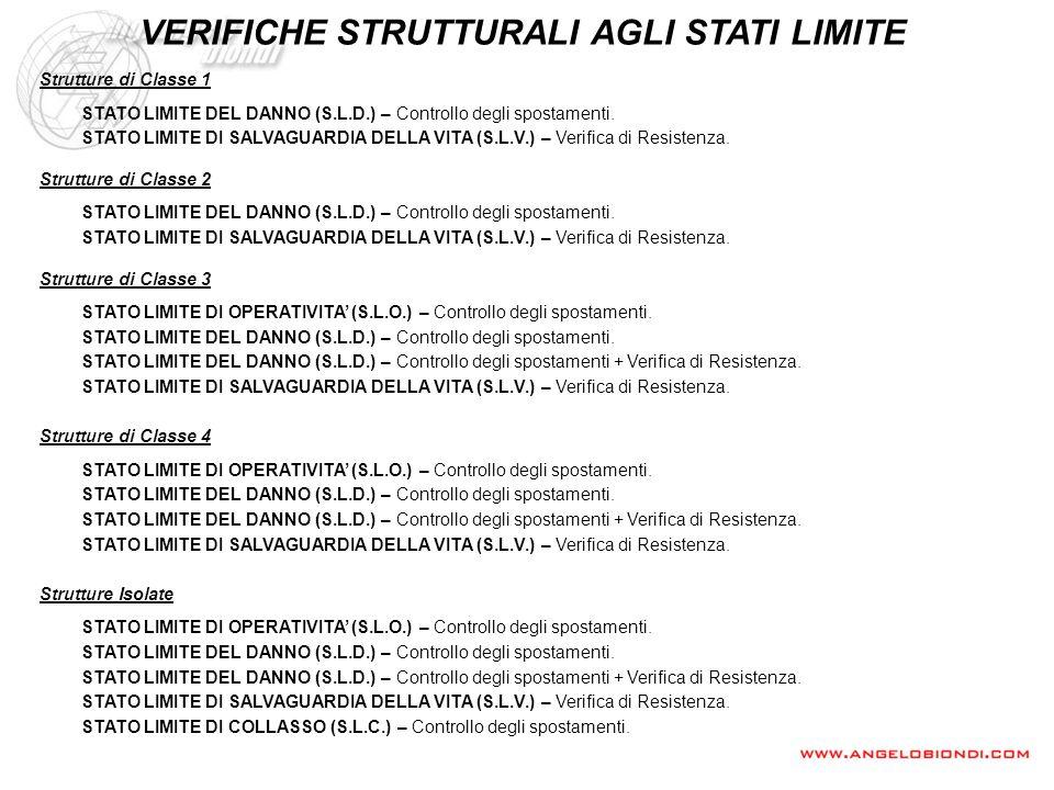 VERIFICHE STRUTTURALI AGLI STATI LIMITE Strutture di Classe 1 STATO LIMITE DEL DANNO (S.L.D.) – Controllo degli spostamenti. STATO LIMITE DI SALVAGUAR