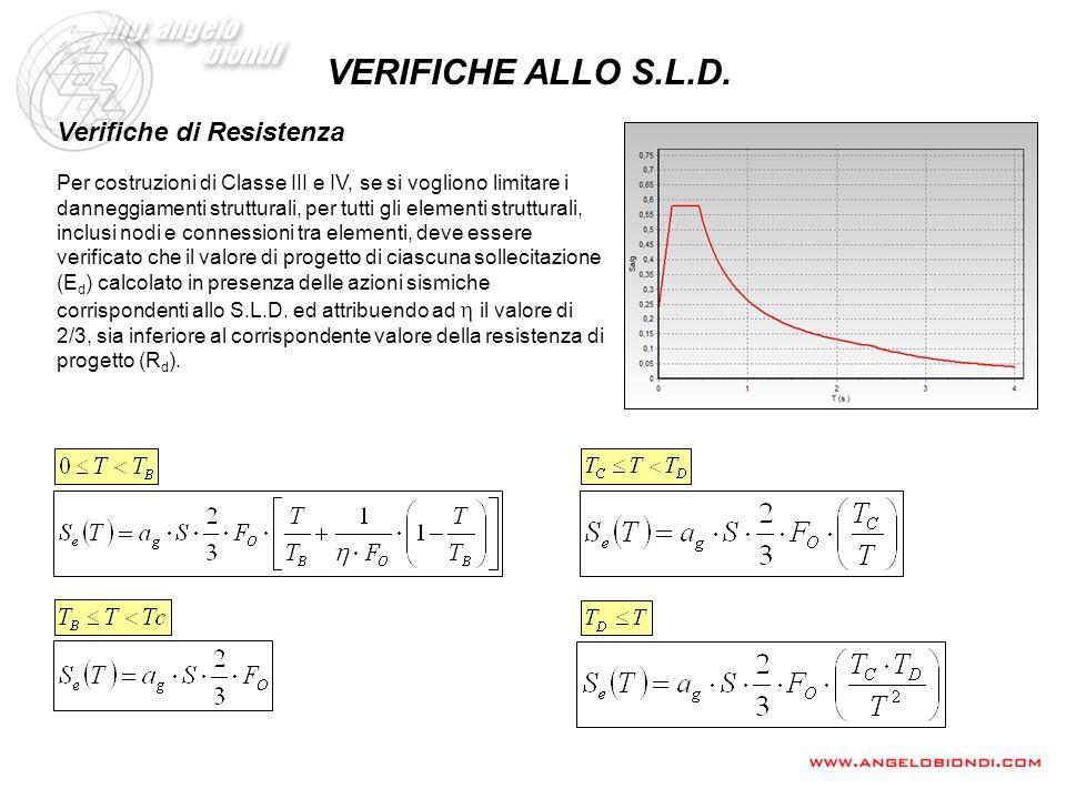 VERIFICHE ALLO S.L.D. Per costruzioni di Classe III e IV, se si vogliono limitare i danneggiamenti strutturali, per tutti gli elementi strutturali, in