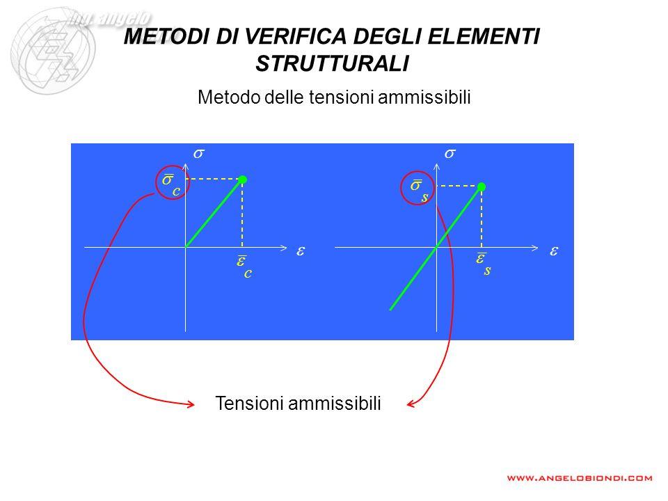 METODI DI VERIFICA DEGLI ELEMENTI STRUTTURALI Metodo delle tensioni ammissibili Tensioni ammissibili c s c s