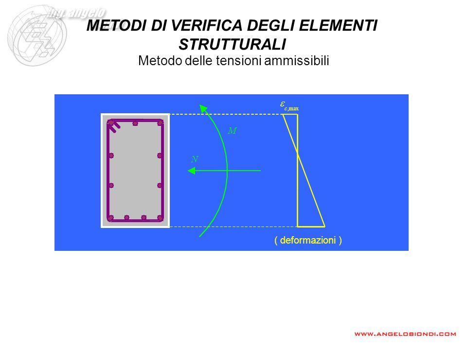 Metodo delle tensioni ammissibili METODI DI VERIFICA DEGLI ELEMENTI STRUTTURALI ( deformazioni ),maxc N M