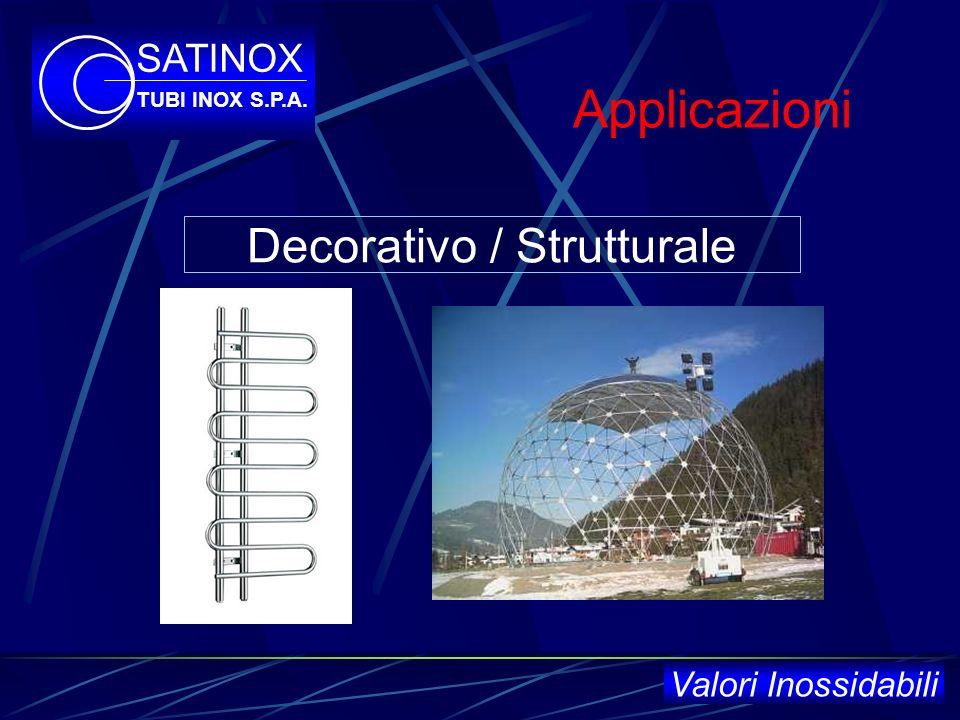 ok SATINOX TUBI INOX S.P.A. Valori Inossidabili Ingresso Coils Taglio a misura Su profila Fuori profila Diagramma dei Controlli Dimensionali, visivi,