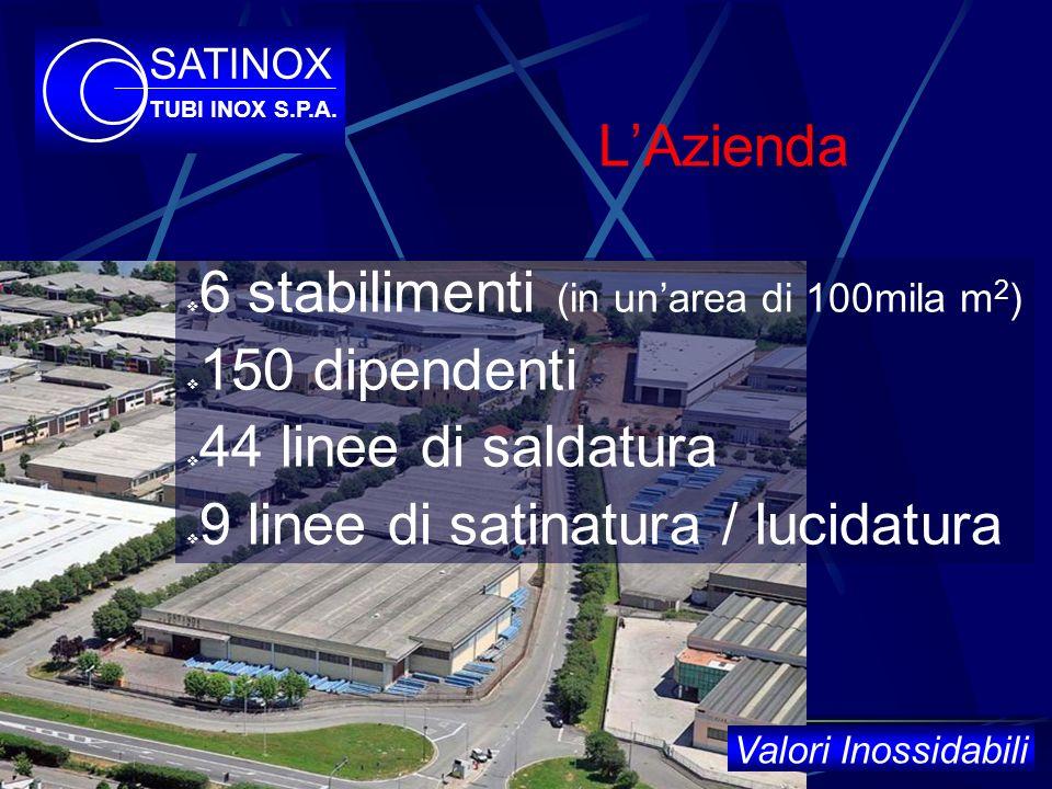 SATINOX TUBI INOX S.P.A. Solo T.I.G. ! Dal 1970 la SATINOX è un riferimento di eccellenza nella produzione di tubi in acciaio inox saldati T.I.G. Valo