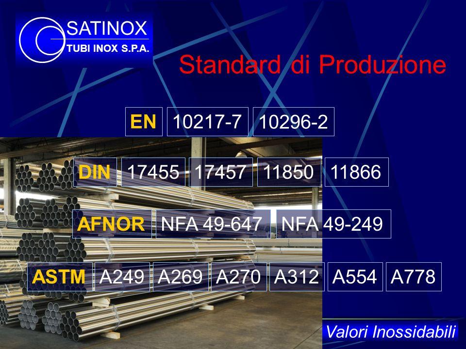 Certificazioni Resistenza alla Corrosione secondo : ASTM A262 Practice E UNI EN ISO 3651-2 NACE TM0177 Method A SATINOX TUBI INOX S.P.A. Valori Inossi