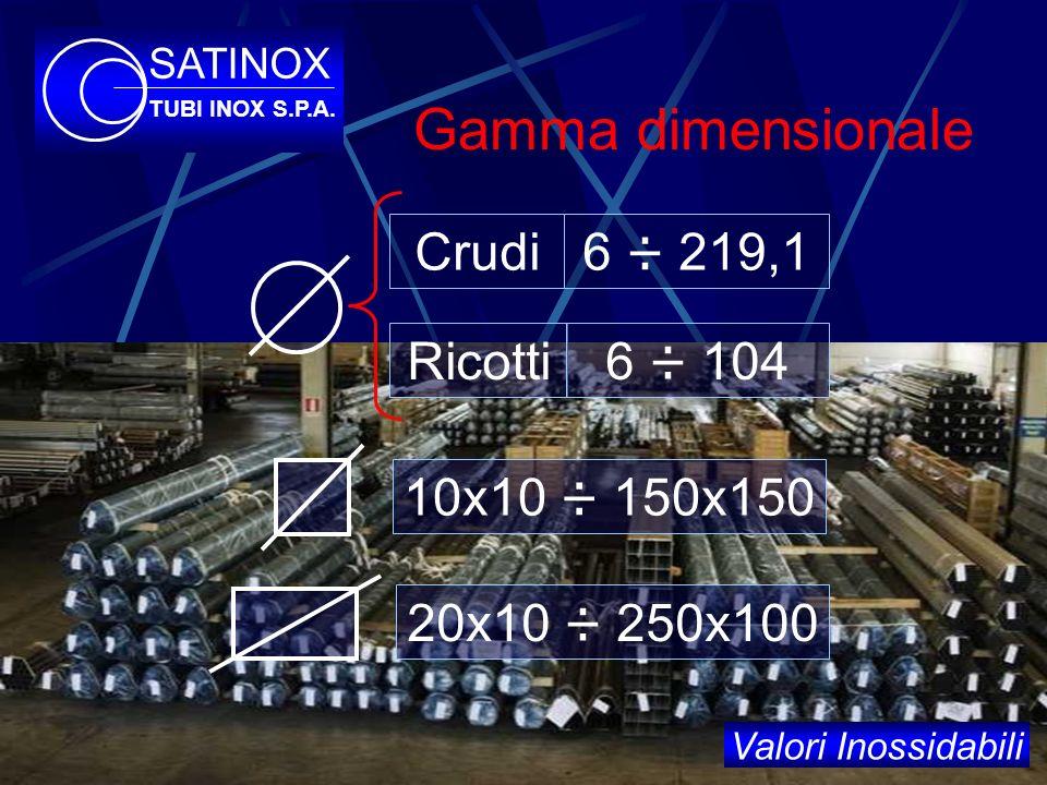 321 316Ti 316L 304L 304 Tipi di Acciaio AISIDIN WST. 1.4301 1.4307 1.4404 1.4571 1.4541 SPESSORI 1 ÷ 5 1 ÷ 3,2 1 ÷ 3 SATINOX TUBI INOX S.P.A. Valori I