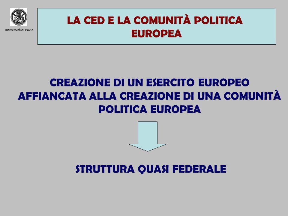 Università di Pavia LA CED E LA COMUNITÀ POLITICA EUROPEA CREAZIONE DI UN ESERCITO EUROPEO AFFIANCATA ALLA CREAZIONE DI UNA COMUNITÀ POLITICA EUROPEA STRUTTURA QUASI FEDERALE