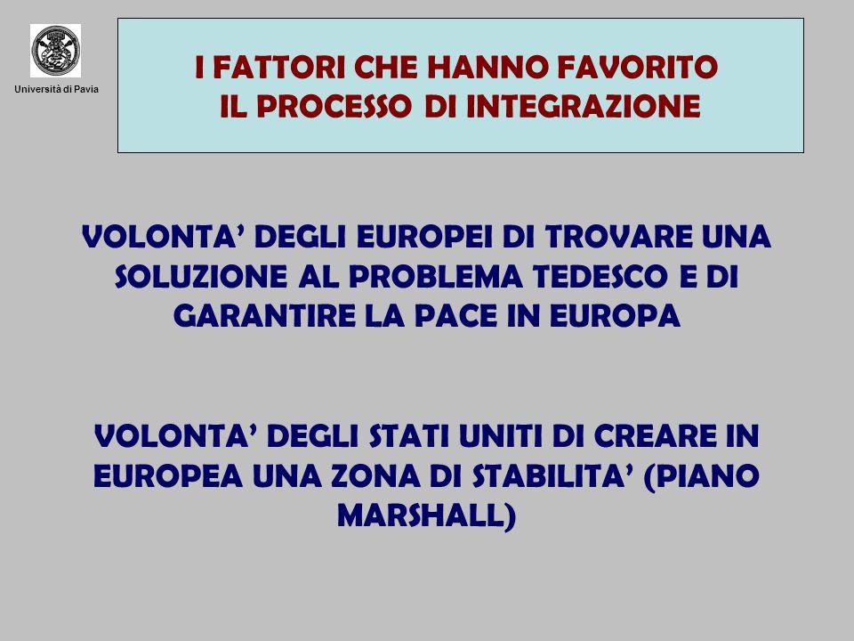 Università di Pavia VOLONTA DEGLI EUROPEI DI TROVARE UNA SOLUZIONE AL PROBLEMA TEDESCO E DI GARANTIRE LA PACE IN EUROPA VOLONTA DEGLI STATI UNITI DI CREARE IN EUROPEA UNA ZONA DI STABILITA (PIANO MARSHALL) I FATTORI CHE HANNO FAVORITO IL PROCESSO DI INTEGRAZIONE