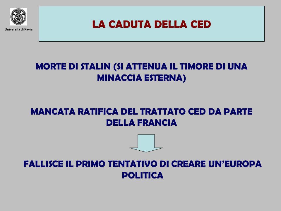 Università di Pavia LA CADUTA DELLA CED MORTE DI STALIN (SI ATTENUA IL TIMORE DI UNA MINACCIA ESTERNA) MANCATA RATIFICA DEL TRATTATO CED DA PARTE DELLA FRANCIA FALLISCE IL PRIMO TENTATIVO DI CREARE UNEUROPA POLITICA