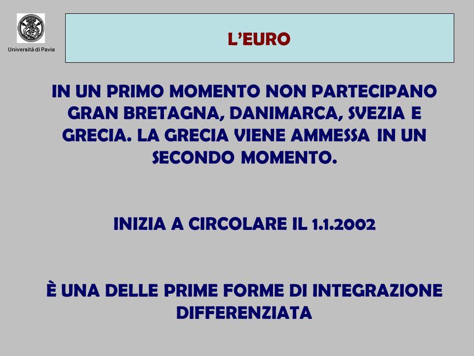 Università di Pavia IN UN PRIMO MOMENTO NON PARTECIPANO GRAN BRETAGNA, DANIMARCA, SVEZIA E GRECIA. LA GRECIA VIENE AMMESSA IN UN SECONDO MOMENTO. INIZ