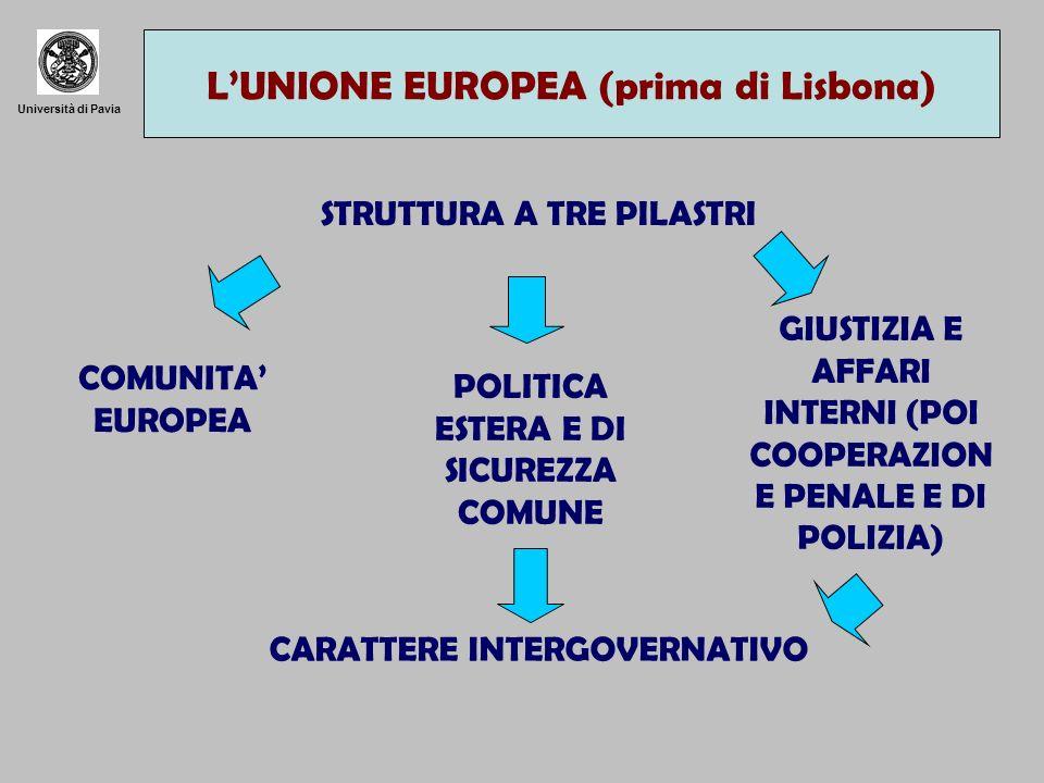 Università di Pavia LUNIONE EUROPEA (prima di Lisbona) STRUTTURA A TRE PILASTRI COMUNITA EUROPEA POLITICA ESTERA E DI SICUREZZA COMUNE GIUSTIZIA E AFFARI INTERNI (POI COOPERAZION E PENALE E DI POLIZIA) CARATTERE INTERGOVERNATIVO