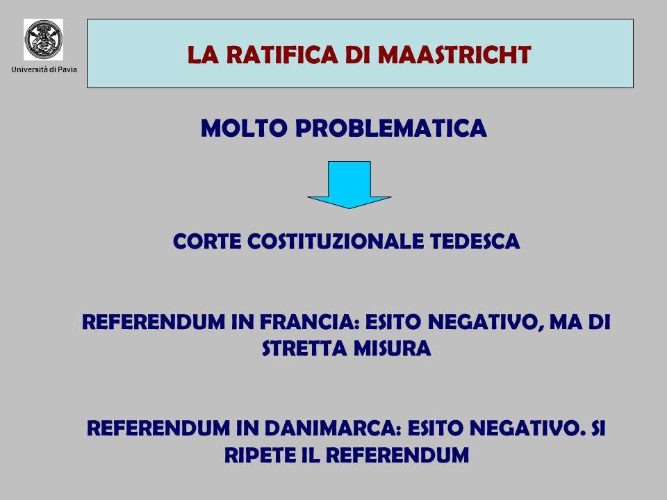 Università di Pavia MOLTO PROBLEMATICA LA RATIFICA DI MAASTRICHT CORTE COSTITUZIONALE TEDESCA REFERENDUM IN FRANCIA: ESITO NEGATIVO, MA DI STRETTA MISURA REFERENDUM IN DANIMARCA: ESITO NEGATIVO.