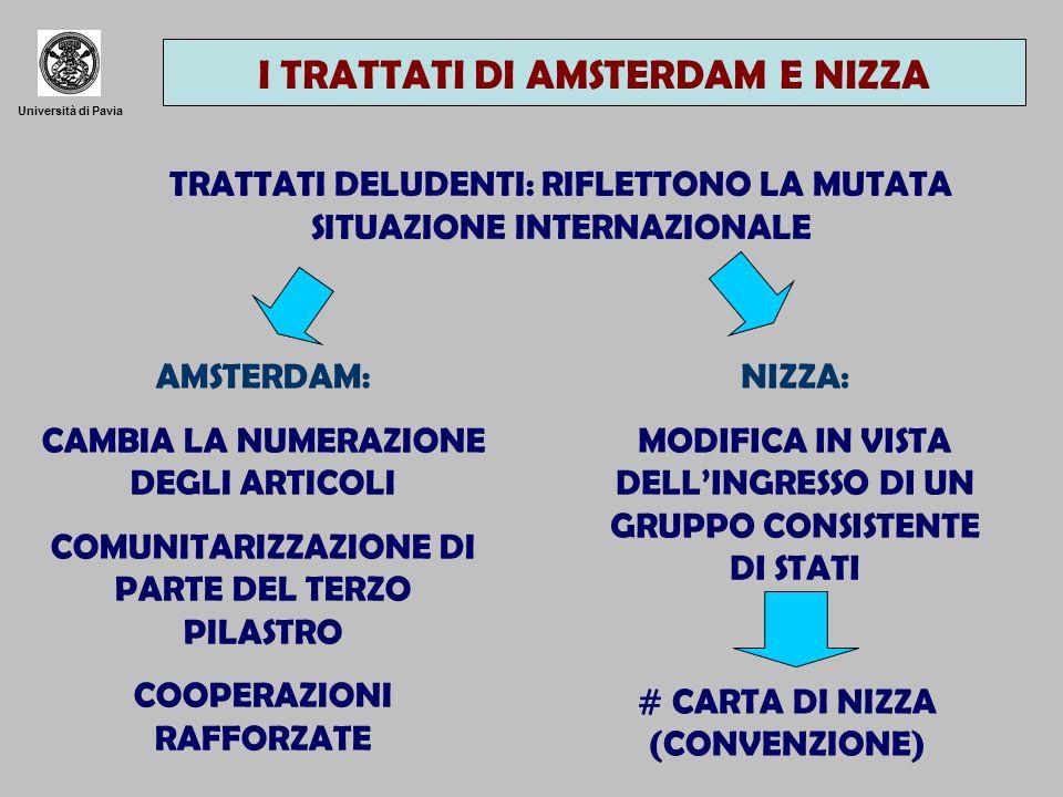 Università di Pavia I TRATTATI DI AMSTERDAM E NIZZA TRATTATI DELUDENTI: RIFLETTONO LA MUTATA SITUAZIONE INTERNAZIONALE AMSTERDAM: CAMBIA LA NUMERAZIONE DEGLI ARTICOLI COMUNITARIZZAZIONE DI PARTE DEL TERZO PILASTRO COOPERAZIONI RAFFORZATE NIZZA: MODIFICA IN VISTA DELLINGRESSO DI UN GRUPPO CONSISTENTE DI STATI # CARTA DI NIZZA (CONVENZIONE)