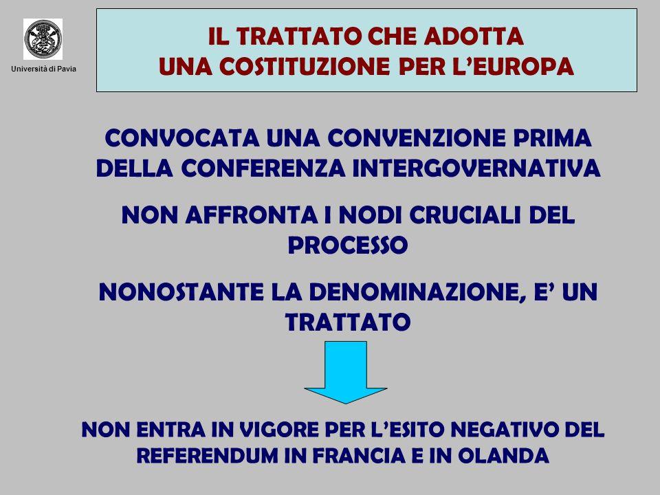 Università di Pavia IL TRATTATO CHE ADOTTA UNA COSTITUZIONE PER LEUROPA CONVOCATA UNA CONVENZIONE PRIMA DELLA CONFERENZA INTERGOVERNATIVA NON AFFRONTA I NODI CRUCIALI DEL PROCESSO NONOSTANTE LA DENOMINAZIONE, E UN TRATTATO NON ENTRA IN VIGORE PER LESITO NEGATIVO DEL REFERENDUM IN FRANCIA E IN OLANDA