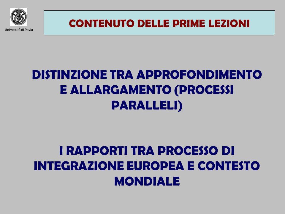 Università di Pavia CONTENUTO DELLE PRIME LEZIONI DISTINZIONE TRA APPROFONDIMENTO E ALLARGAMENTO (PROCESSI PARALLELI) I RAPPORTI TRA PROCESSO DI INTEGRAZIONE EUROPEA E CONTESTO MONDIALE