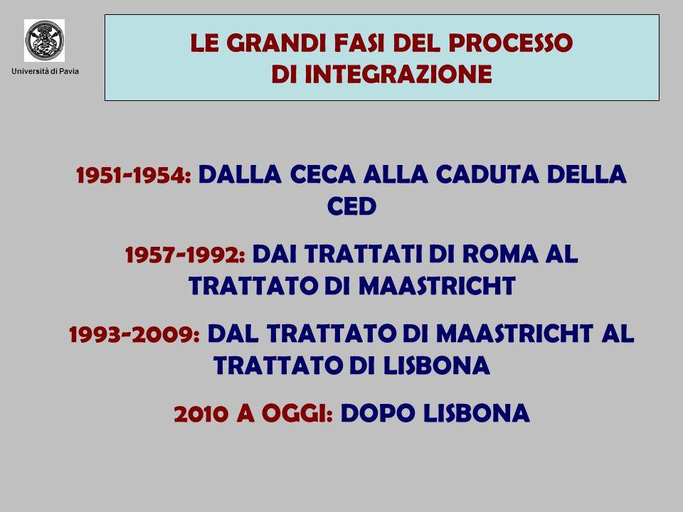 Università di Pavia LE GRANDI FASI DEL PROCESSO DI INTEGRAZIONE 1951-1954: DALLA CECA ALLA CADUTA DELLA CED 1957-1992: DAI TRATTATI DI ROMA AL TRATTATO DI MAASTRICHT 1993-2009: DAL TRATTATO DI MAASTRICHT AL TRATTATO DI LISBONA 2010 A OGGI: DOPO LISBONA
