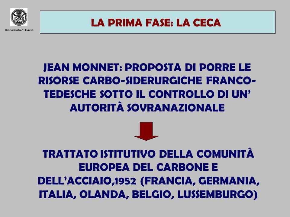 Università di Pavia JEAN MONNET: PROPOSTA DI PORRE LE RISORSE CARBO-SIDERURGICHE FRANCO- TEDESCHE SOTTO IL CONTROLLO DI UN AUTORITÀ SOVRANAZIONALE TRATTATO ISTITUTIVO DELLA COMUNITÀ EUROPEA DEL CARBONE E DELLACCIAIO,1952 (FRANCIA, GERMANIA, ITALIA, OLANDA, BELGIO, LUSSEMBURGO) LA PRIMA FASE: LA CECA