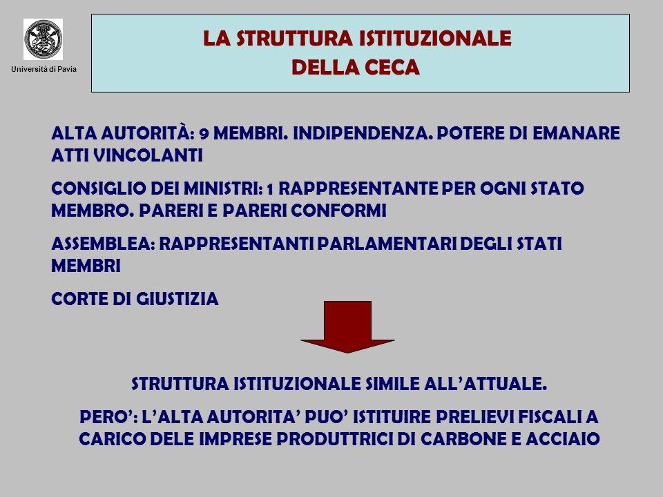 Università di Pavia LA STRUTTURA ISTITUZIONALE DELLA CECA ALTA AUTORITÀ: 9 MEMBRI. INDIPENDENZA. POTERE DI EMANARE ATTI VINCOLANTI CONSIGLIO DEI MINIS