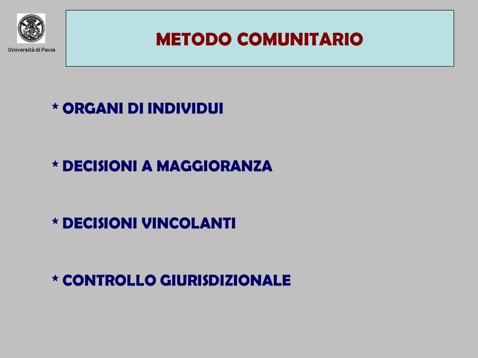 Università di Pavia METODO COMUNITARIO * ORGANI DI INDIVIDUI * DECISIONI A MAGGIORANZA * DECISIONI VINCOLANTI * CONTROLLO GIURISDIZIONALE