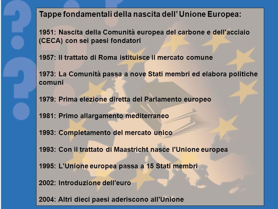 Tappe fondamentali della nascita dell Unione Europea: 1951: Nascita della Comunità europea del carbone e dell'acciaio (CECA) con sei paesi fondatori 1