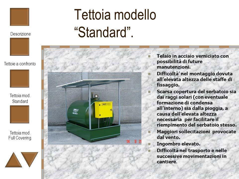 Tettoie a confronto Tettoia mod. Standard Tettoia mod. Full Covering. Descrizione Tettoia modello Standard. Telaio in acciaio verniciato con possibili