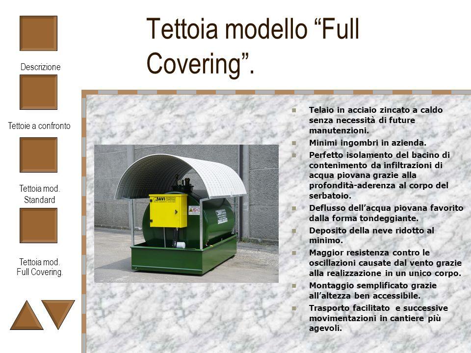 Tettoie a confronto Tettoia mod. Standard Tettoia mod. Full Covering. Descrizione Tettoia modello Full Covering. Telaio in acciaio zincato a caldo sen
