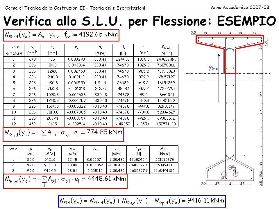 Verifica allo S.L.U. per Flessione: ESEMPIO Corso di Tecnica delle Costruzioni II - Teoria delle Esercitazioni Anno Accademico 2007/08 y G,c
