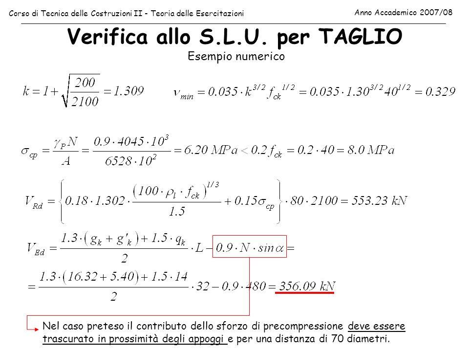 Verifica allo S.L.U. per TAGLIO Corso di Tecnica delle Costruzioni II - Teoria delle Esercitazioni Anno Accademico 2007/08 Esempio numerico Nel caso p