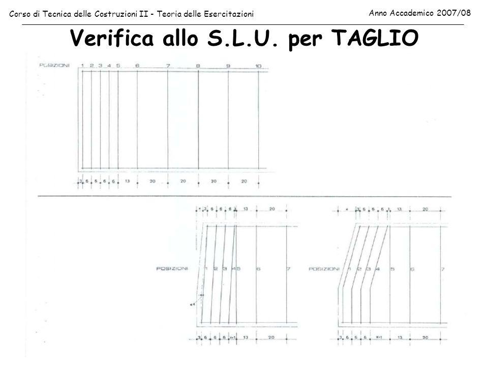 Verifica allo S.L.U. per TAGLIO Corso di Tecnica delle Costruzioni II - Teoria delle Esercitazioni Anno Accademico 2007/08 Esempio numerico