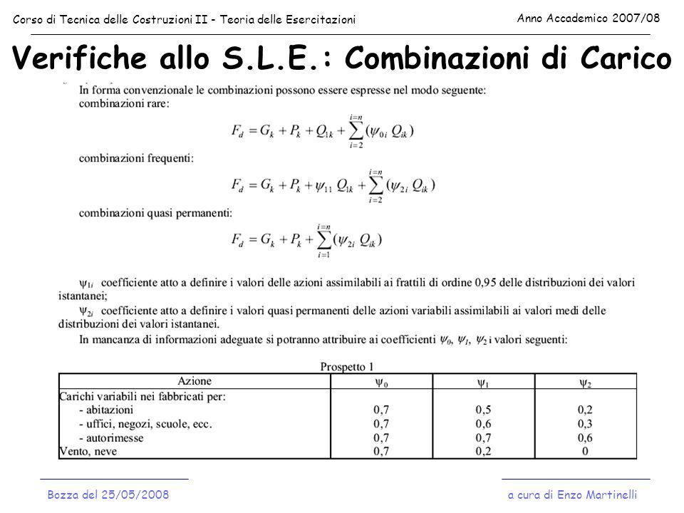 Verifiche allo S.L.E.: Combinazioni di Carico Corso di Tecnica delle Costruzioni II - Teoria delle Esercitazioni Anno Accademico 2007/08 a cura di Enz