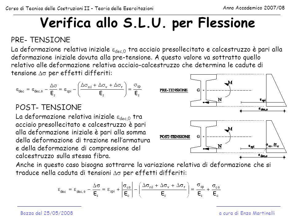 Verifica allo S.L.U. per Flessione Corso di Tecnica delle Costruzioni II - Teoria delle Esercitazioni Anno Accademico 2007/08 a cura di Enzo Martinell