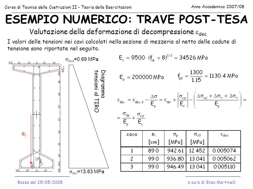 ESEMPIO NUMERICO: TRAVE POST-TESA Corso di Tecnica delle Costruzioni II - Teoria delle Esercitazioni Anno Accademico 2007/08 a cura di Enzo Martinelli
