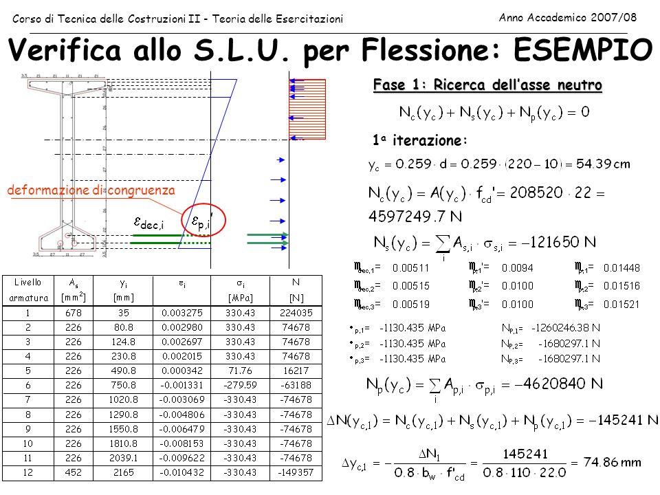 Verifica allo S.L.U. per Flessione: ESEMPIO Corso di Tecnica delle Costruzioni II - Teoria delle Esercitazioni Anno Accademico 2007/08 dec,i Fase 1: R