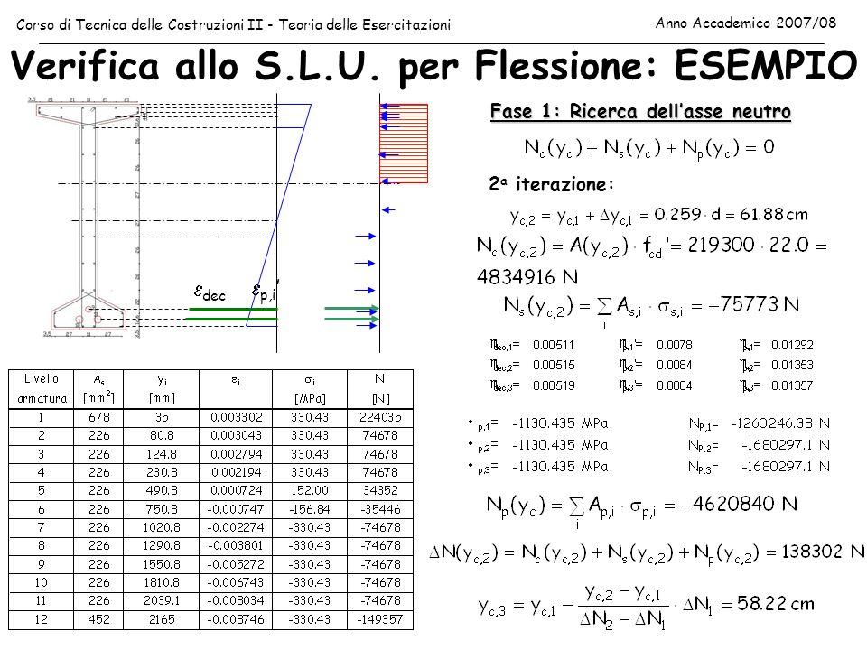 Verifica allo S.L.U. per Flessione: ESEMPIO Corso di Tecnica delle Costruzioni II - Teoria delle Esercitazioni Anno Accademico 2007/08 dec Fase 1: Ric