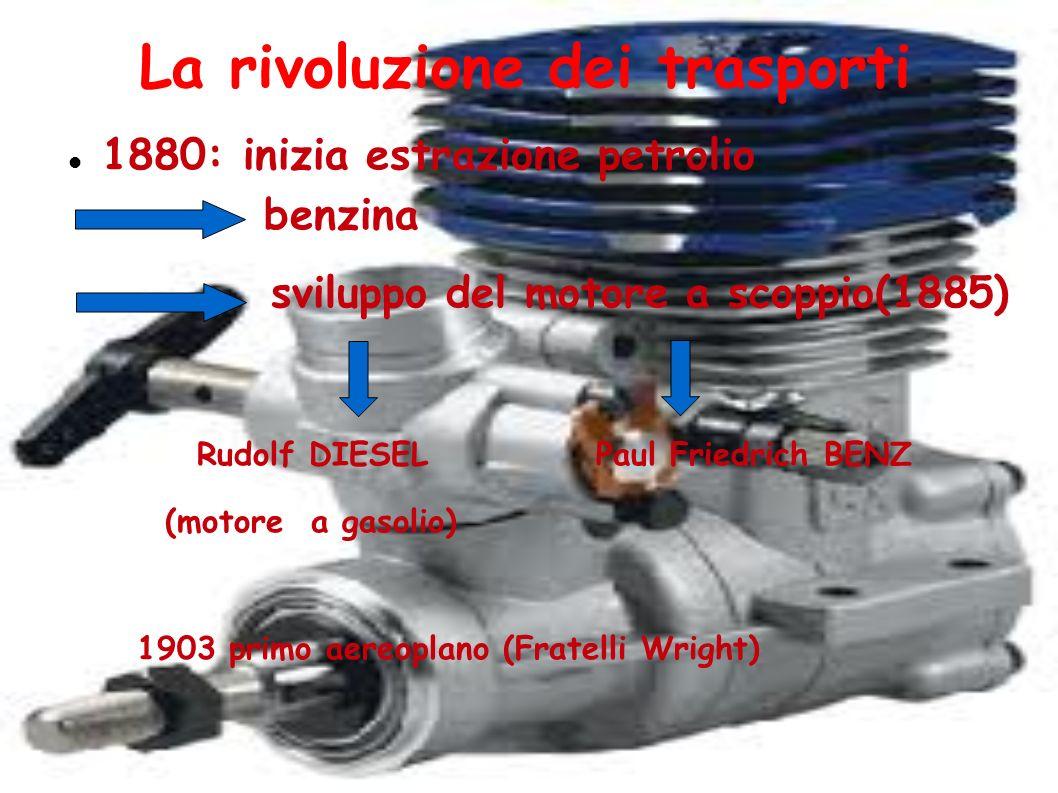 L Età dell acciaio Acciaio = lega ferro+carbonio Considerato metallo perfetto perché leggero, elastico, robusto Seconda Riv.