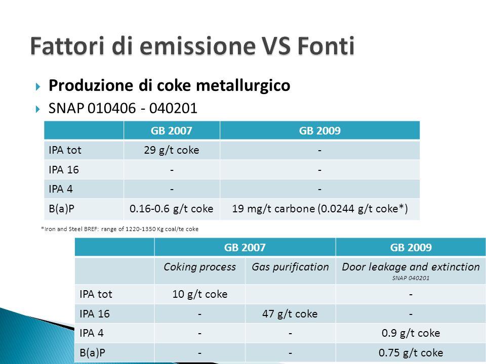 Produzione di coke metallurgico SNAP 010406 - 040201 F.