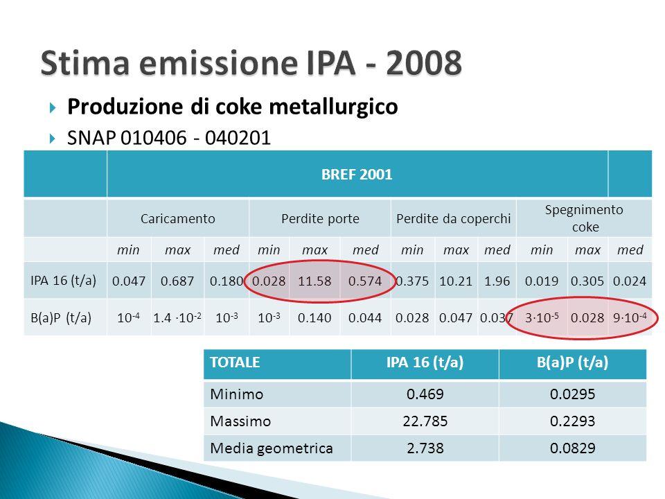 Produzione agglomerato (sinterizzazione) SNAP 030301, 040209 N.B.