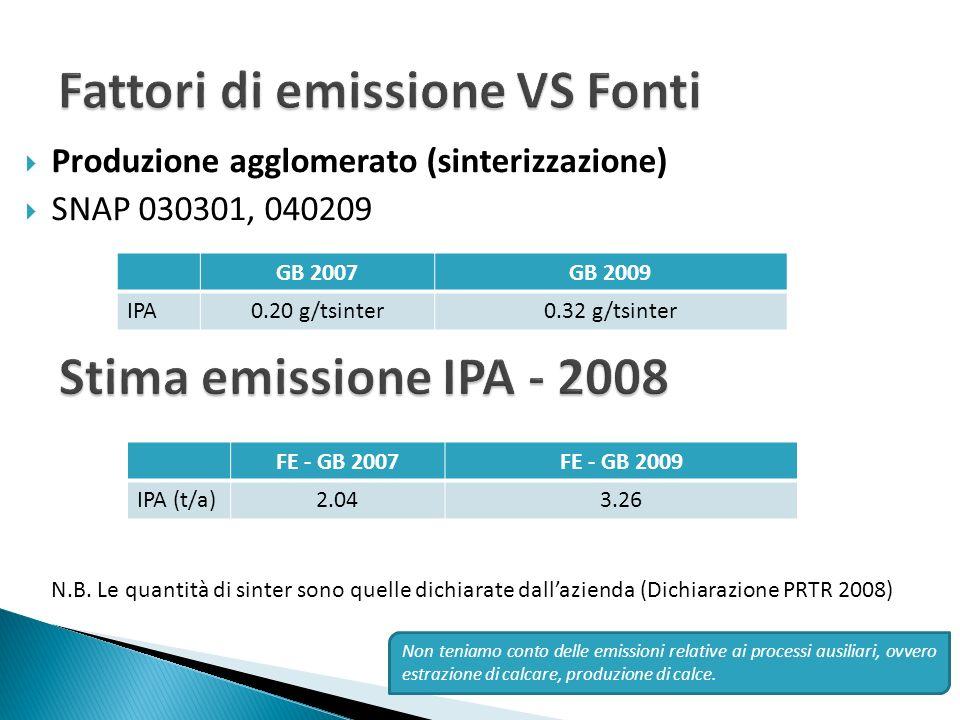 Produzione di ghisa e acciaio 030203– Cowpers di altiforni; 040202 – Operazioni di carico degli altiforni; 040203 – Spillatura della ghisa di prima fusione; 030303 – Fonderie di ghisa e acciaio; 040202 – Acciaio (forno basico ad ossigeno) SNAPInq.Gb 2007Gb 2009DRAFT 2009 040203IPA tot2.5 g/t ghisa- 0.03 g/t ghisa (utilizzando refrattari privi di catrame) 3.5 g/t ghisa 040206IPA 4- 0.1 mg/t acciaio - - 040202IPA 4-2.5 g/t ghisa - -